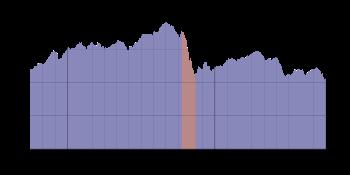Dow_19281930_2