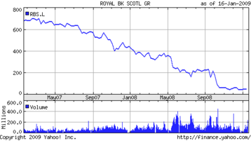 Royal_bank_of_scotland_2
