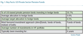 Hedge_funds_3