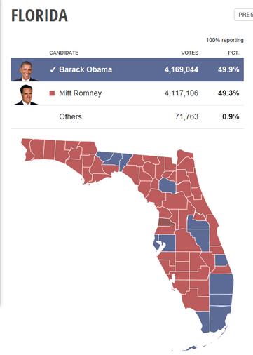 Florida_4