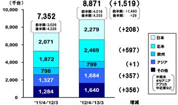 Toyota1_2