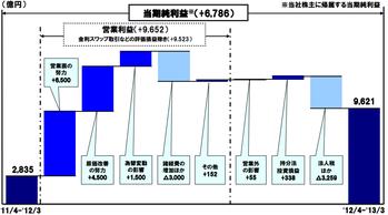 Toyota3_4