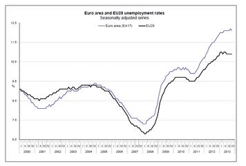 Eurostat1_2